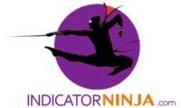 Indicator Ninja