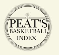 Avatar for Peat's Basketball Index and Blog