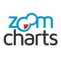 Avatar for ZoomCharts
